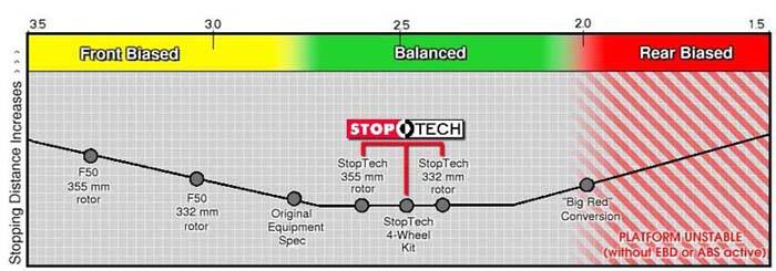 [Image: stoptech.jpg]
